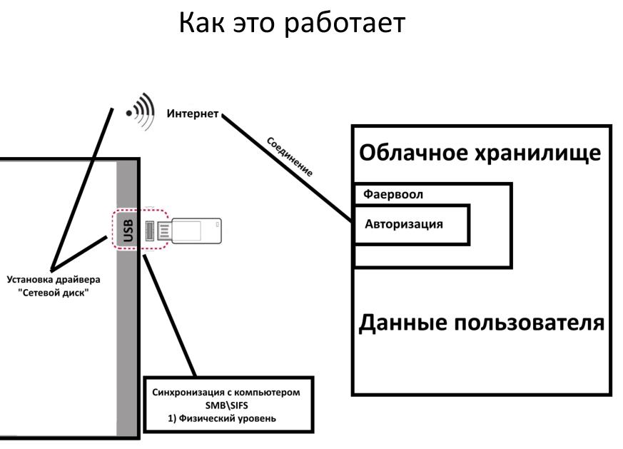 https://hi-tech.imgsmail.ru/hitech_img/2543a7e6250dfd90cf00603dba39f7e4/r/884x-/i/0d/13/5f142309900384ae9126d0179c42.jpg