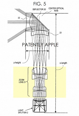Новый iPhone может получить зум-объектив