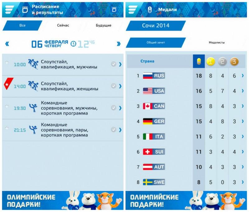 летние конкурсы и олимпиады