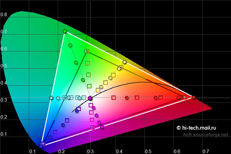 Обзор Dell Venue 8: самый тонкий в мире планшет с тройной камерой