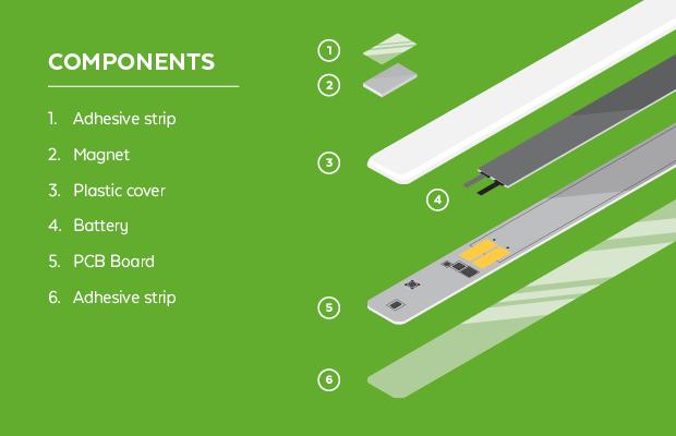 Strips – самый тонкий датчик для вашей безопасности