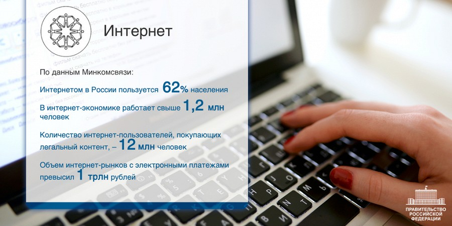 Новости интернета