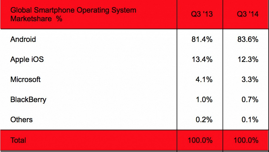apple inc operation strategy