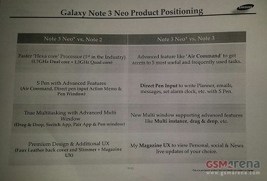 Samsung galaxy note 3 neo — первый шестиядерный