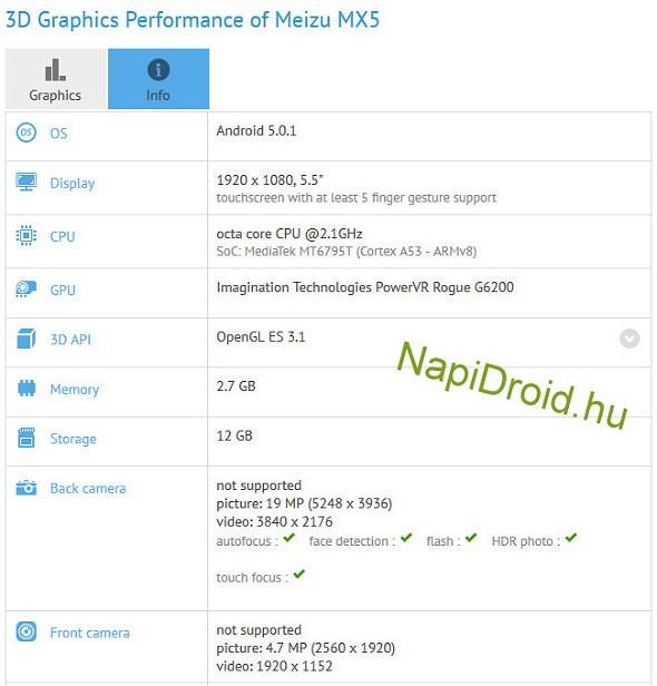Утечка: Meizu MX5 будет мощнее Samsung GALAXY S6