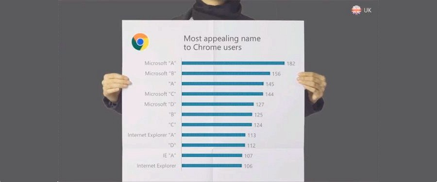 Главные новости за неделю (выпуск 215): Microsoft похоронила Internet Explorer