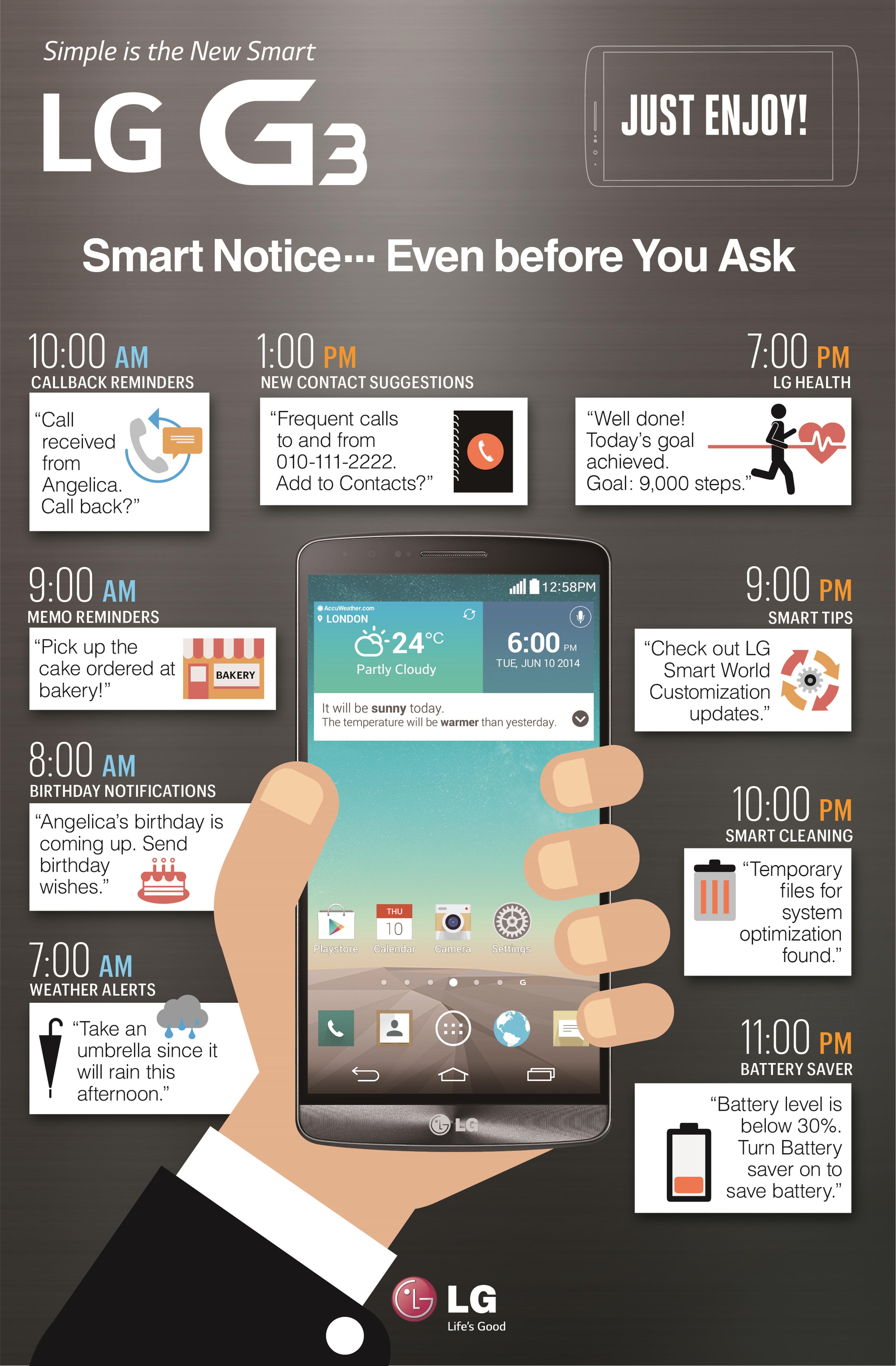 Топовый смартфон LG G3
