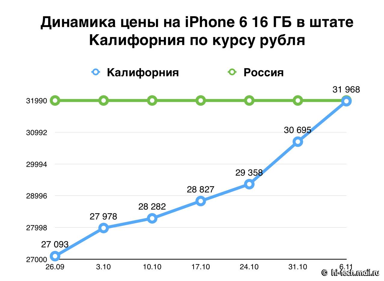 https://hi-tech.imgsmail.ru/hitech_img/source/6a/03/dbacb9c759b02a6c0bab0154b9cc.jpg