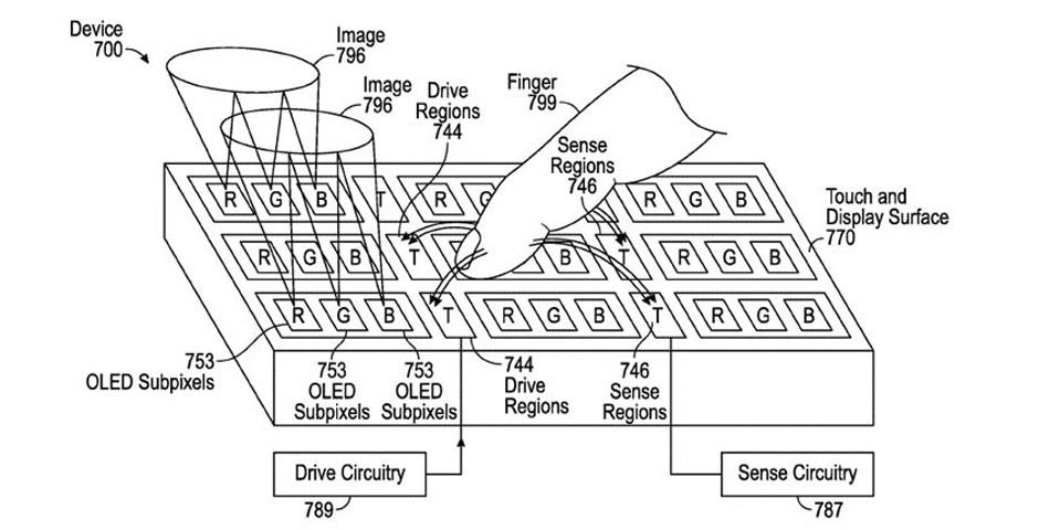 Новый экран Apple, распознающий отпечатки пальцев